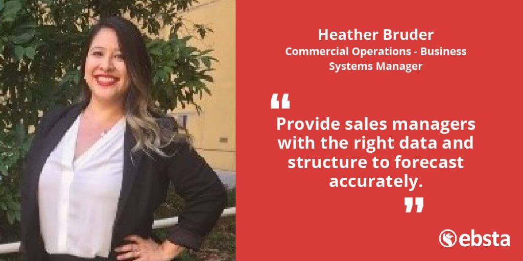 Heather Bruder, MBA | Revenue & Sales Ops Champion