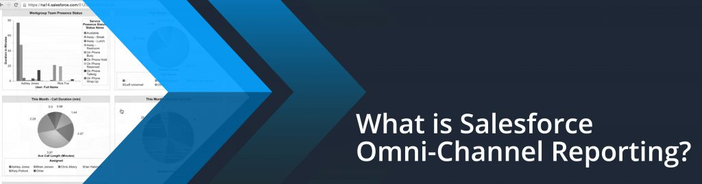 What is Salesforce Omni-Channel Reporting?